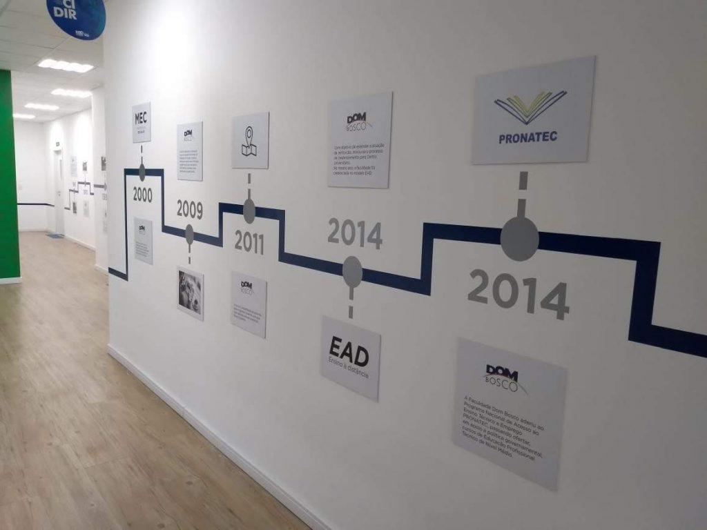 sinalização comunicação visual projetos